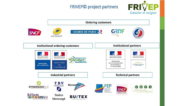 sympatex_070_frivep_project_partners_nov2018
