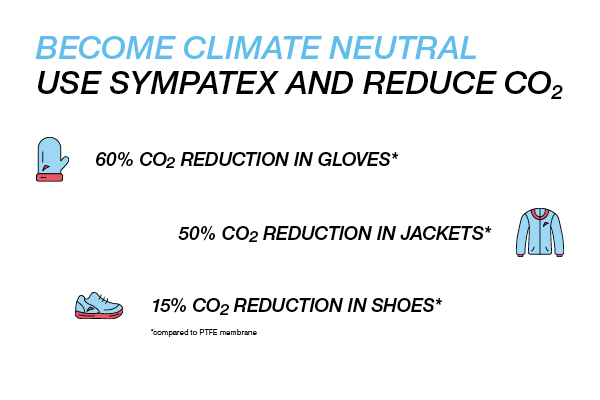Sympatex - CO2 Reduction - Your partner for innovative functional ...