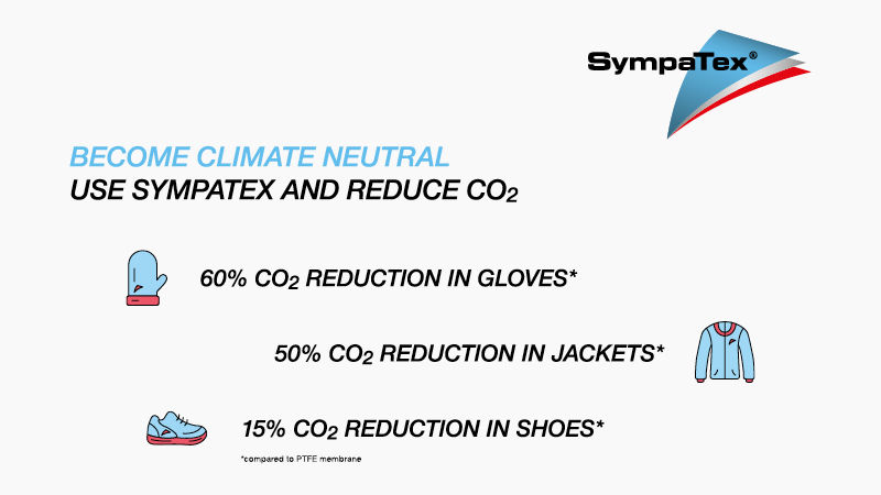 Become Climate Neutral with Sympatex (en)