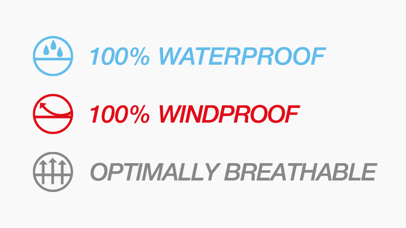 Function icons: waterproof, breathable, windproof
