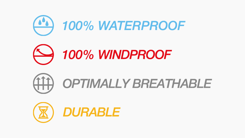 Function icons: waterproof, breathable, windproof, durable