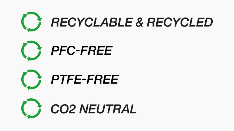 Eco icons: recyclable, PFC-& PTFE-free, CO2 neutral