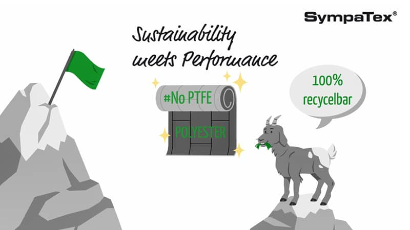 SUSTAINABILITY MEETS PERFORMANCE (de)